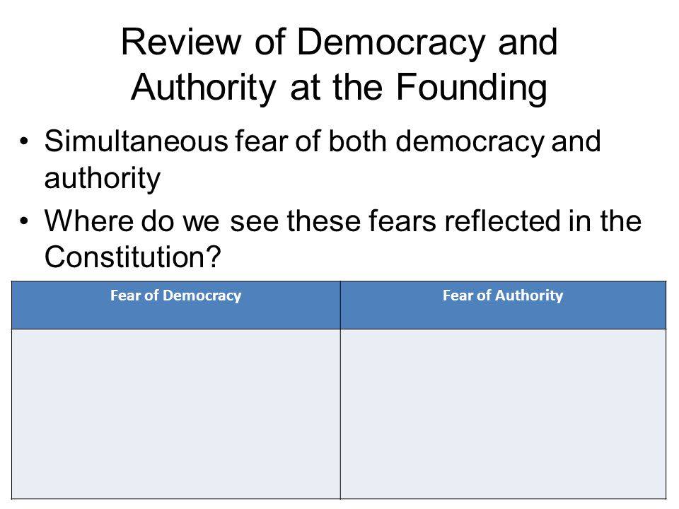 Review of Democracy and Authority at the Founding