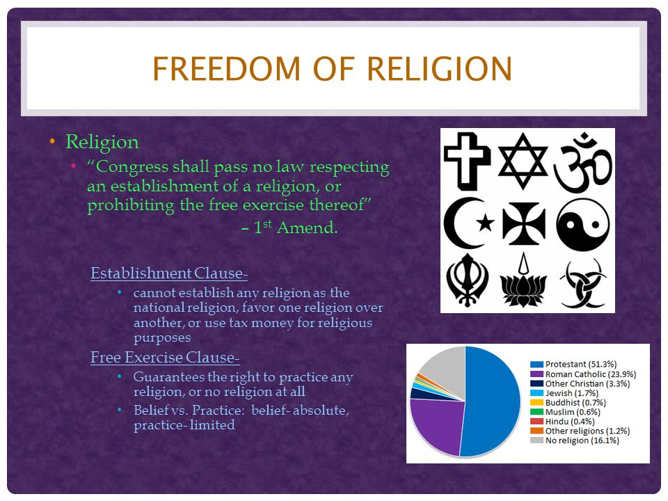Freedom of religion Religion
