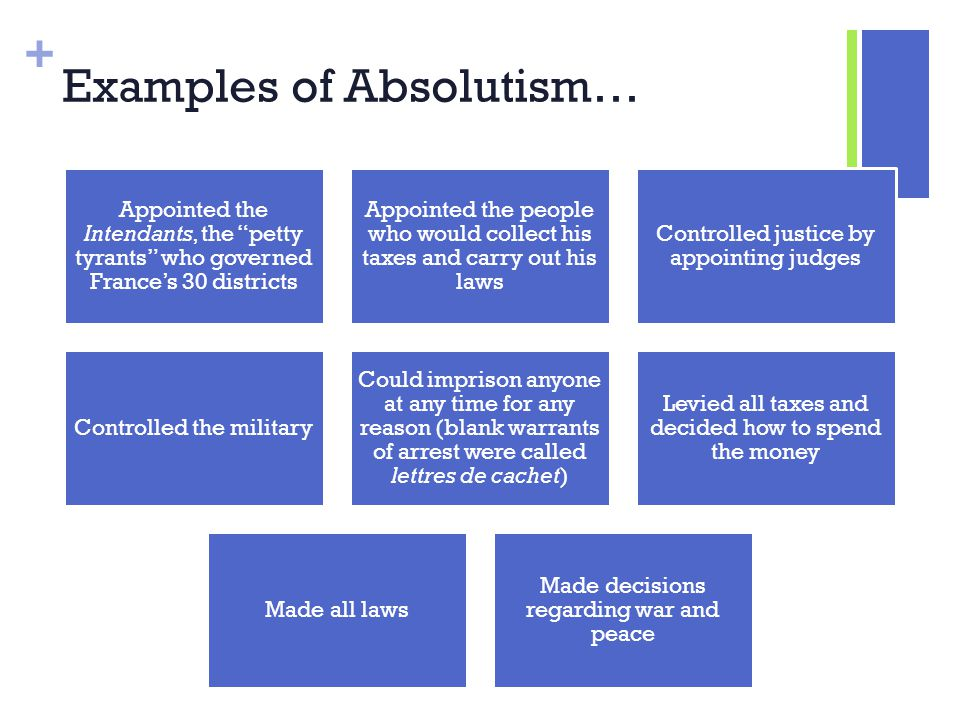 Examples of Absolutism…