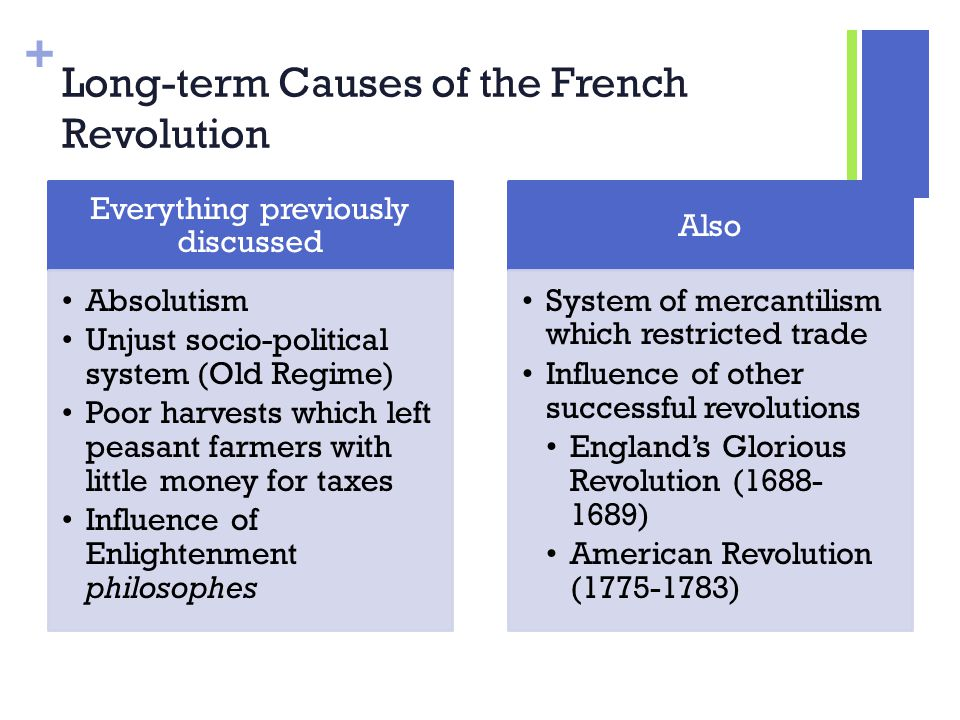 The French Revolution Of 1789 Had Many Long Range Causes