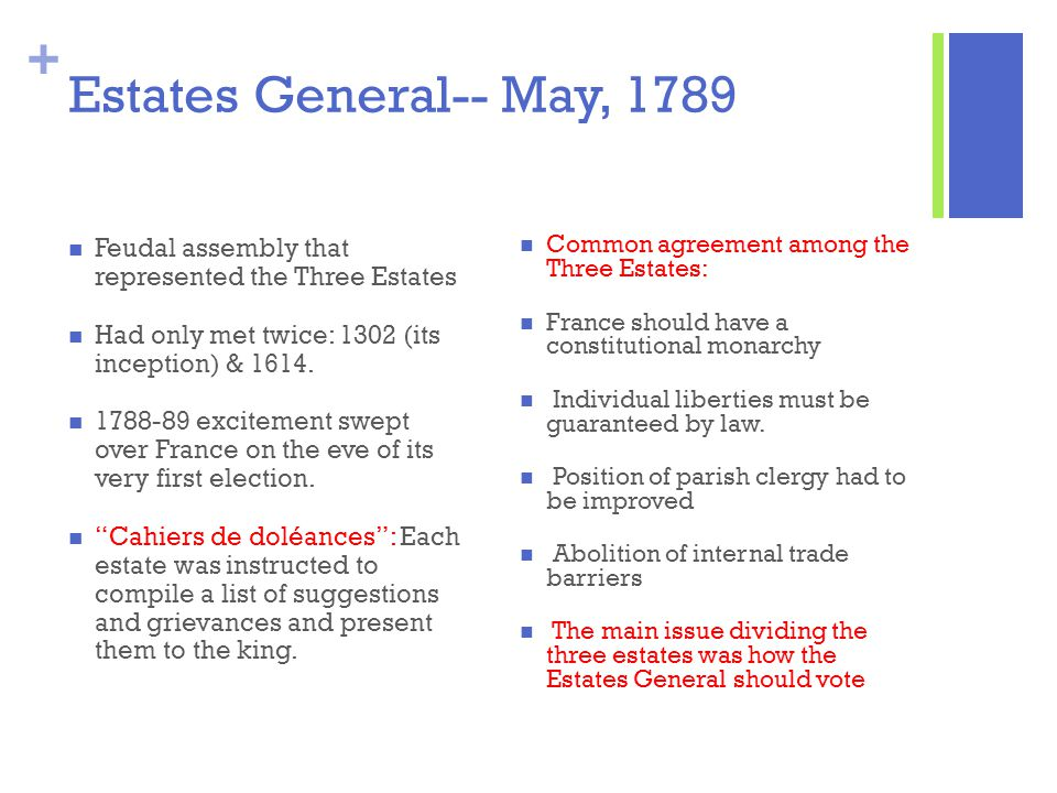 Estates General-- May, 1789 Feudal assembly that represented the Three Estates. Had only met twice: 1302 (its inception) & 1614.