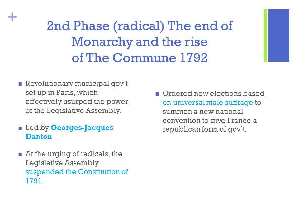 2nd Phase (radical) The end of Monarchy and the rise of The Commune 1792