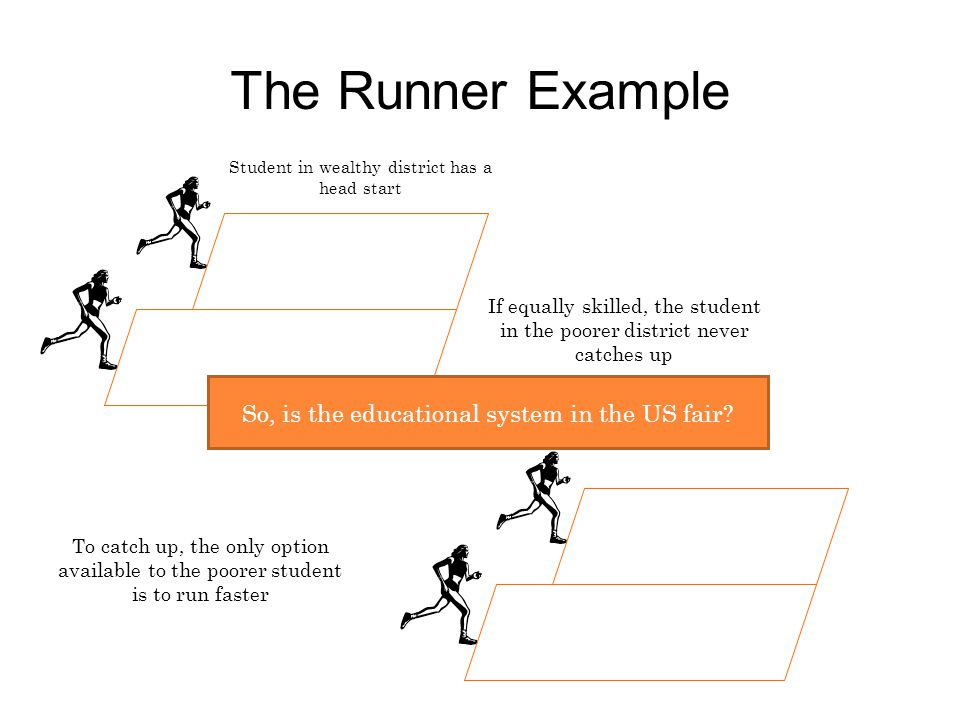 The Runner Example So, is the educational system in the US fair