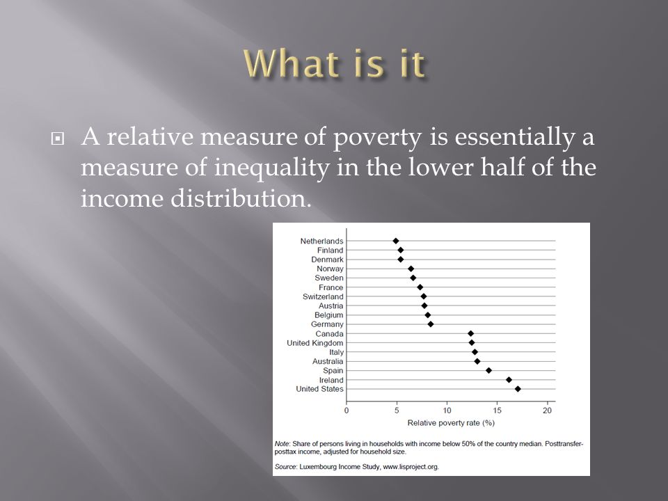 What is it A relative measure of poverty is essentially a measure of inequality in the lower half of the income distribution.