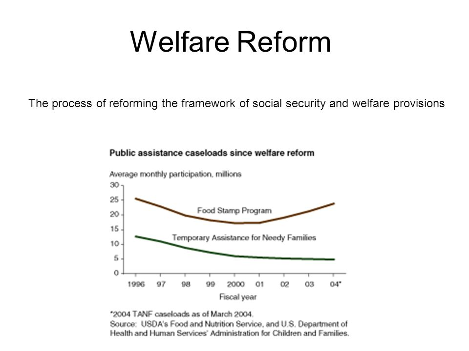Welfare Reform The process of reforming the framework of social security and welfare provisions