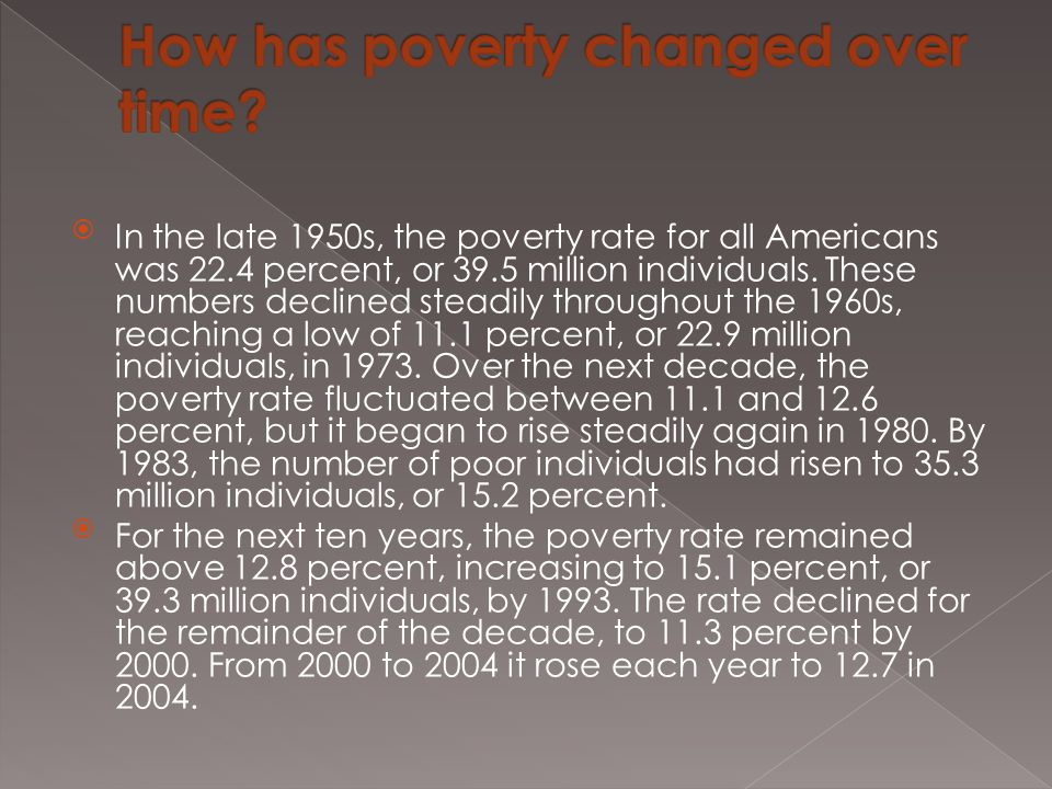 How has poverty changed over time