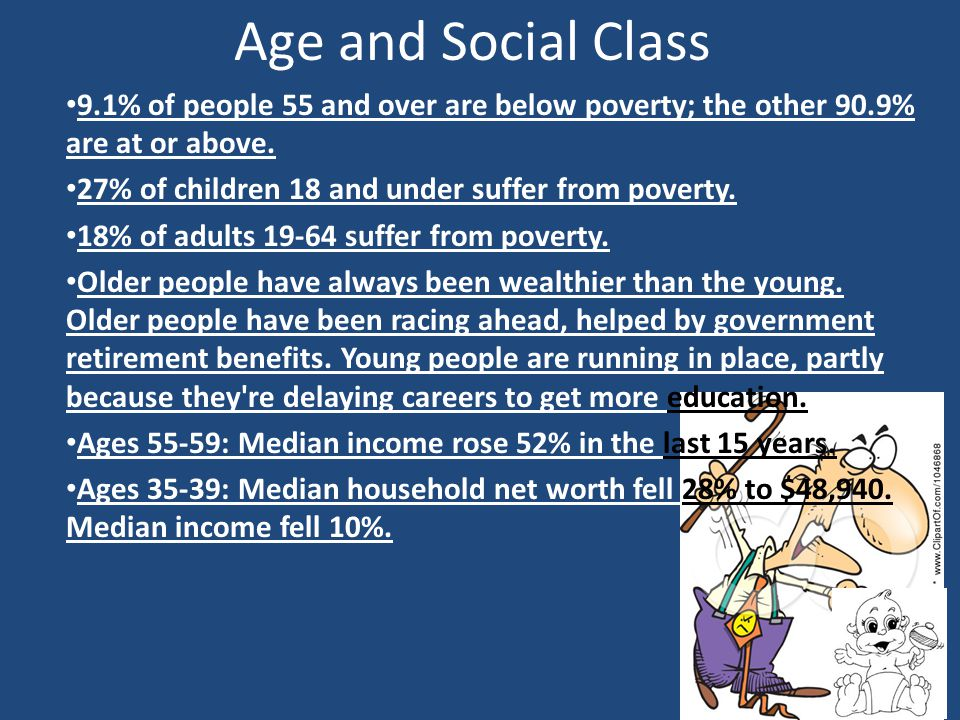 Age and Social Class 9.1% of people 55 and over are below poverty; the other 90.9% are at or above.