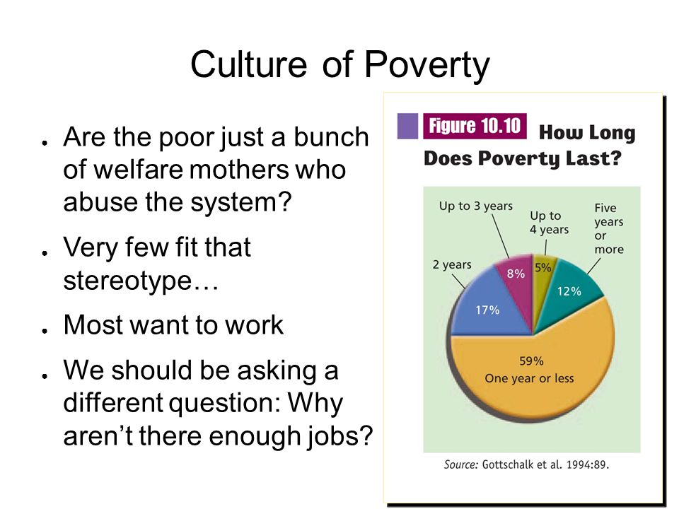 Culture of Poverty Are the poor just a bunch of welfare mothers who abuse the system Very few fit that stereotype…