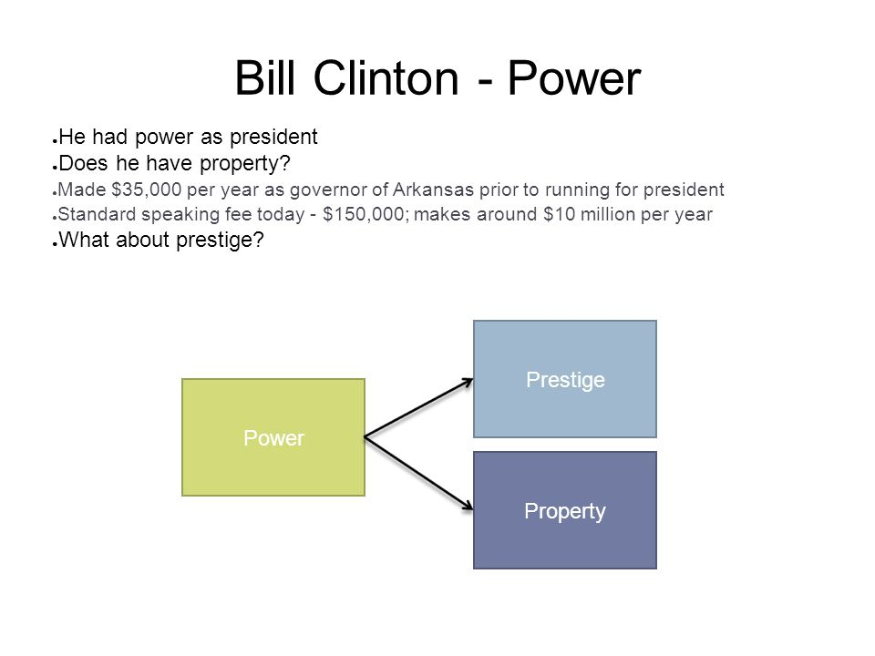 Bill Clinton - Power He had power as president Does he have property