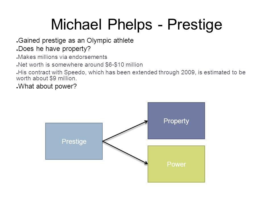 Michael Phelps - Prestige
