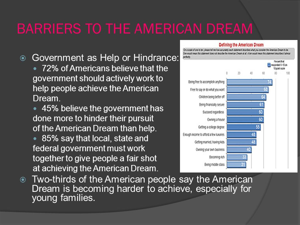 BARRIERS TO THE AMERICAN DREAM