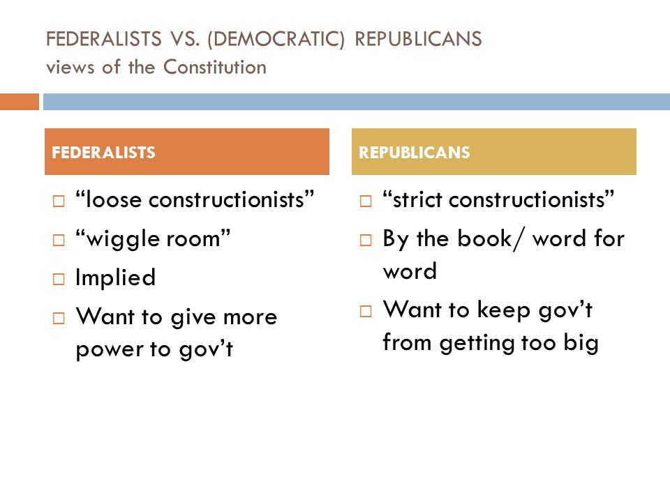 FEDERALISTS VS. (DEMOCRATIC) REPUBLICANS views of the Constitution