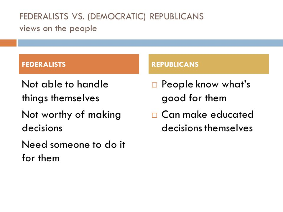 FEDERALISTS VS. (DEMOCRATIC) REPUBLICANS views on the people