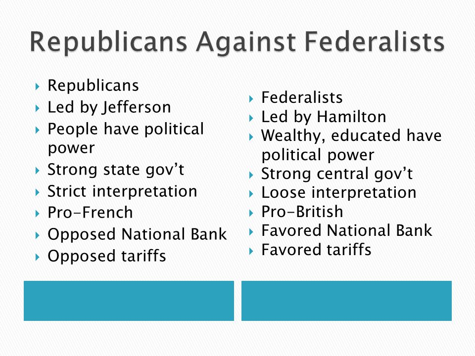 Republicans Against Federalists