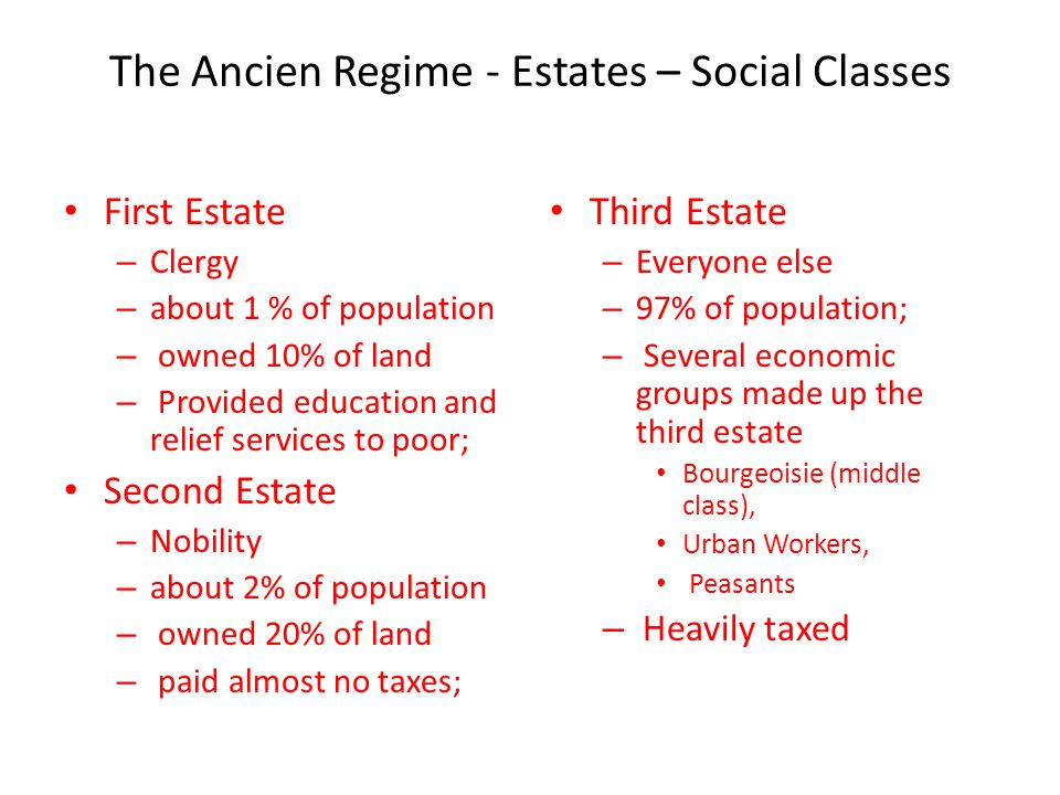 The Ancien Regime - Estates – Social Classes