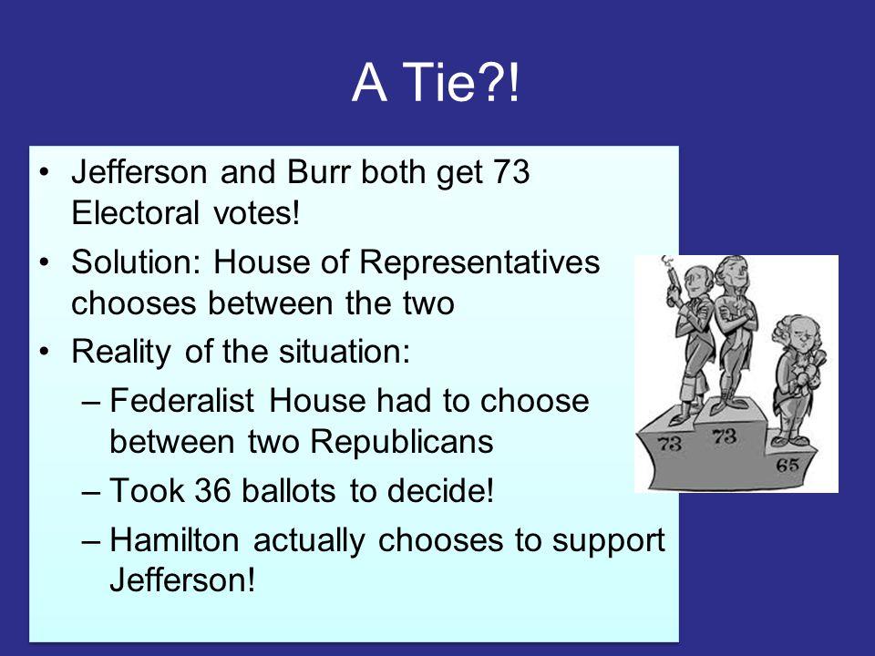 A Tie ! Jefferson and Burr both get 73 Electoral votes!