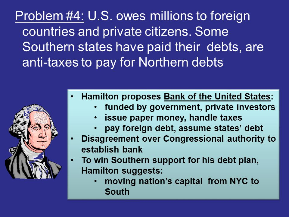 Problem #4: U.S. owes millions to foreign countries and private citizens. Some Southern states have paid their debts, are anti-taxes to pay for Northern debts