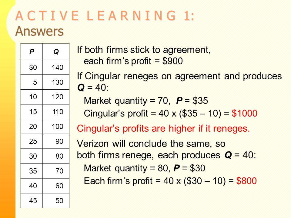 In this chapter, look for the answers to these questions: - ppt ...
