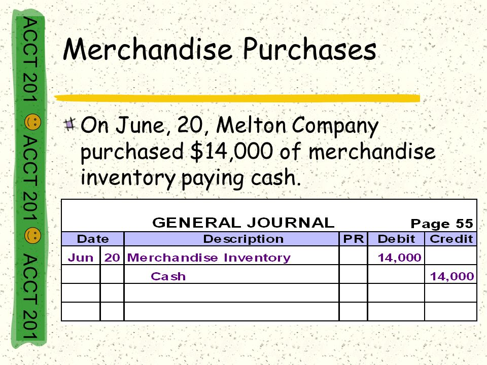 Merchandise Purchases