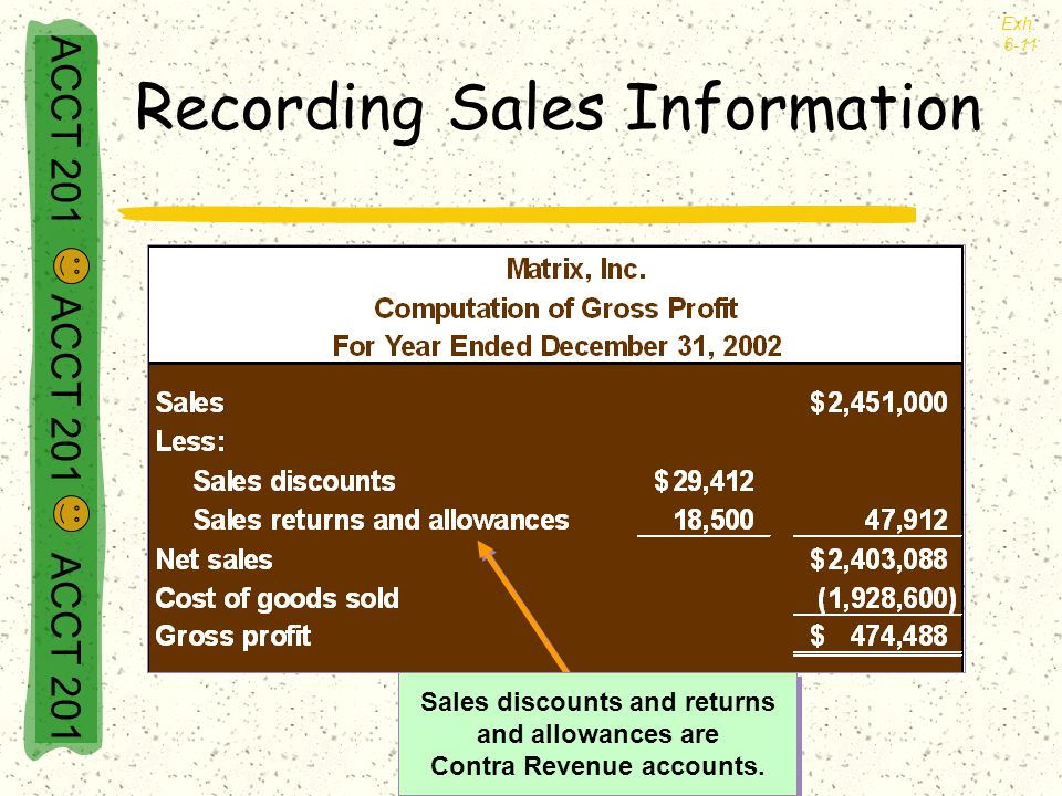 Recording Sales Information