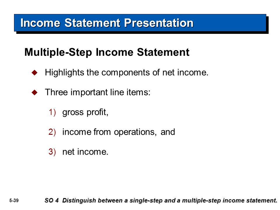 Income Statement Presentation