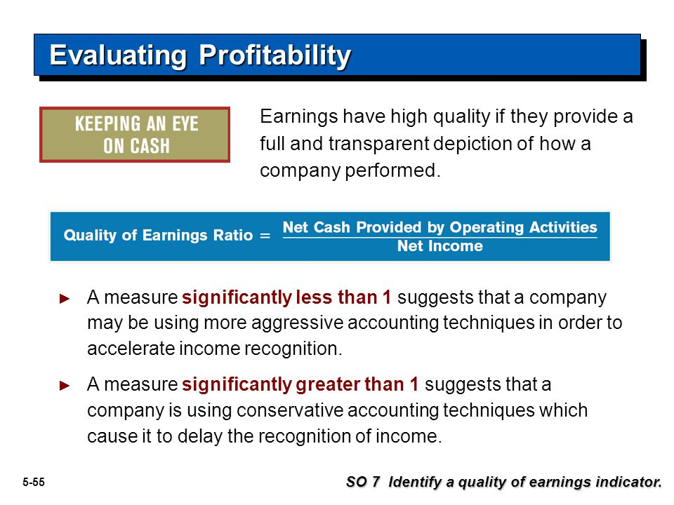 Evaluating Profitability