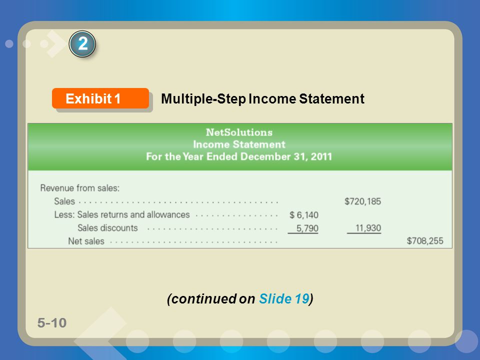 2 Exhibit 1 Multiple-Step Income Statement (continued on Slide 19)