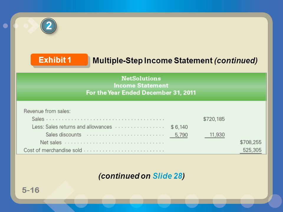 2 Exhibit 1 Multiple-Step Income Statement (continued)