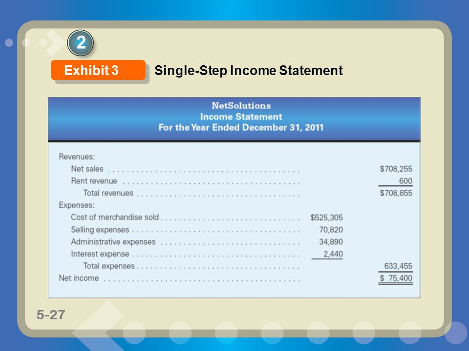 2 Exhibit 3 Single-Step Income Statement