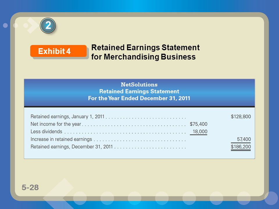 2 Retained Earnings Statement for Merchandising Business Exhibit 4