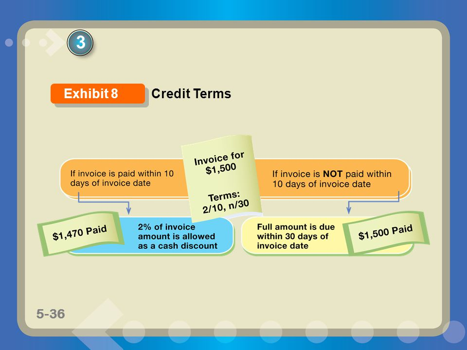3 Exhibit 8 Credit Terms