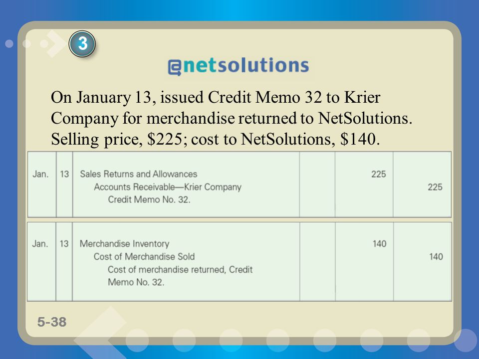 3 On January 13, issued Credit Memo 32 to Krier Company for merchandise returned to NetSolutions.