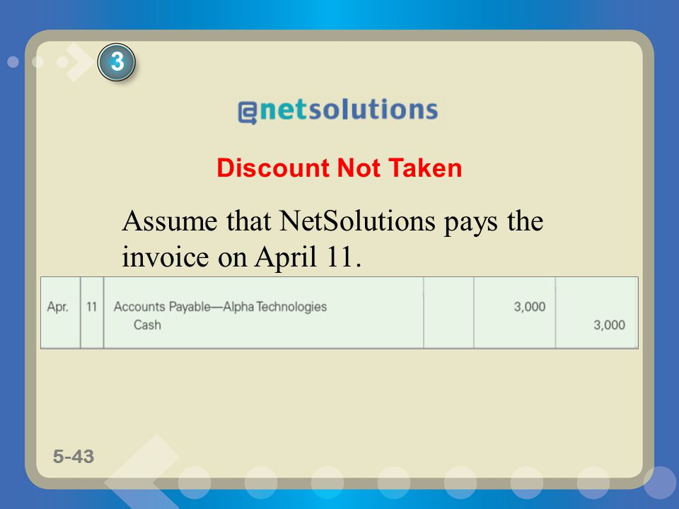 Assume that NetSolutions pays the invoice on April 11.