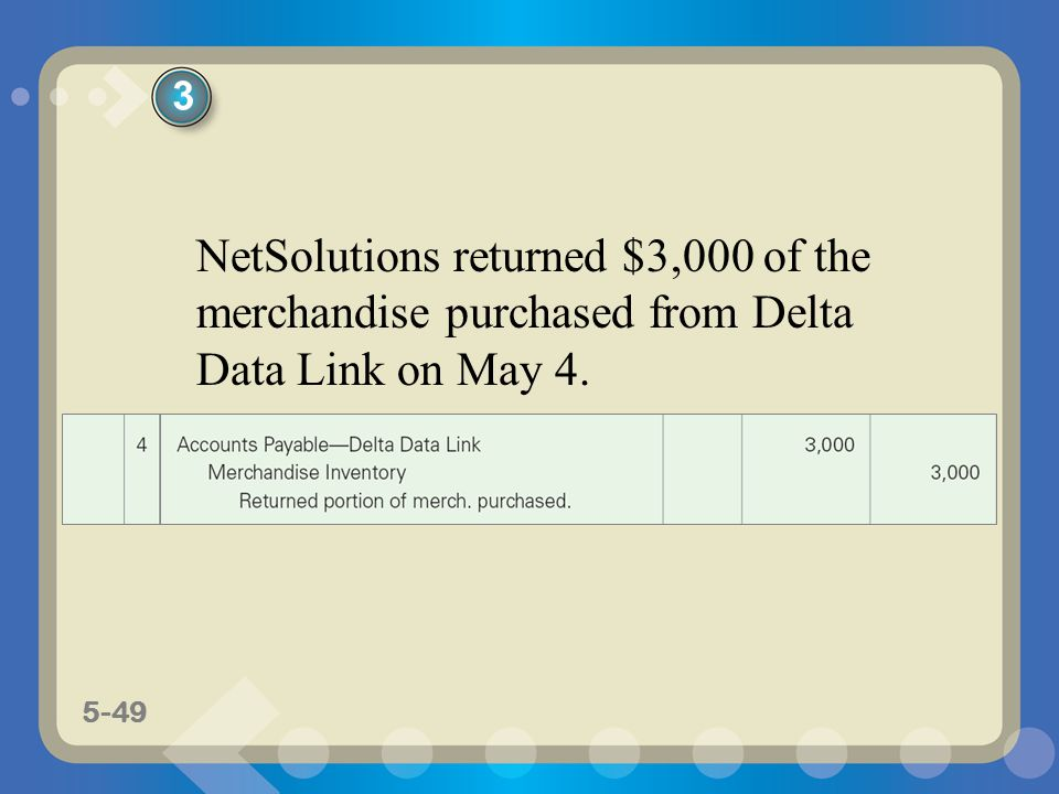 3 NetSolutions returned $3,000 of the merchandise purchased from Delta Data Link on May 4.