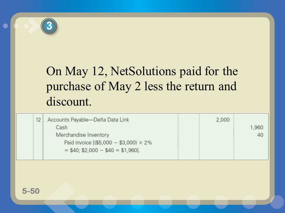 3 On May 12, NetSolutions paid for the purchase of May 2 less the return and discount.