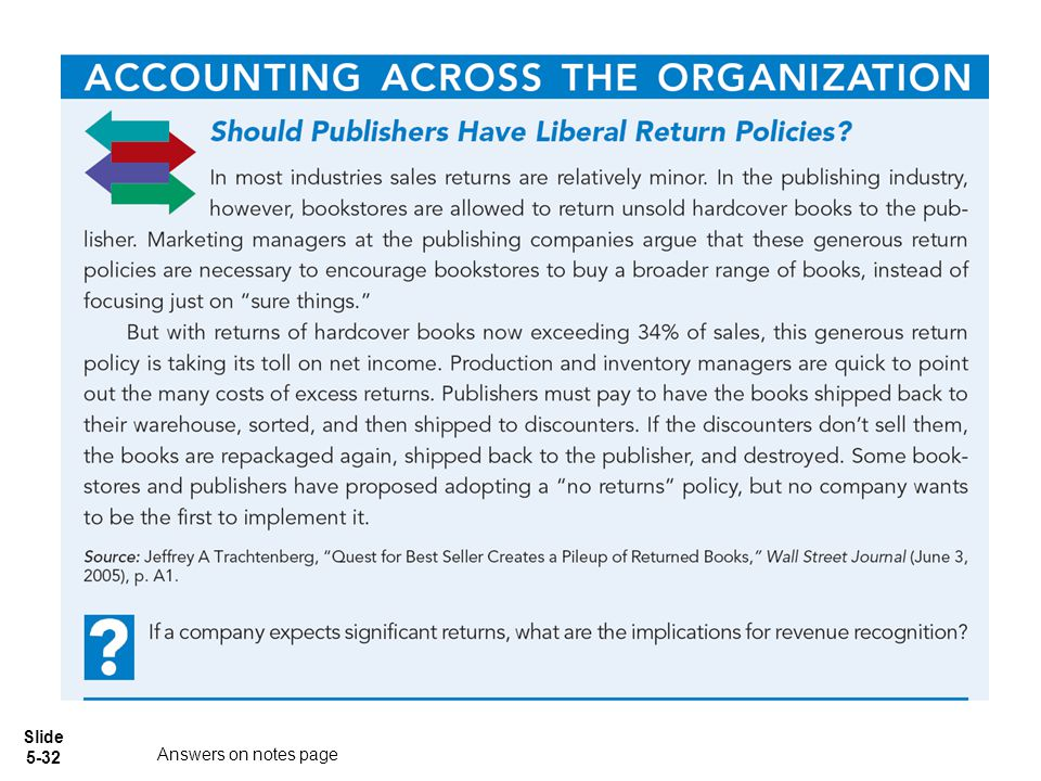 p. 210 Should Publishers Have Liberal Return Policies