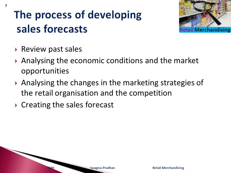 The process of developing sales forecasts