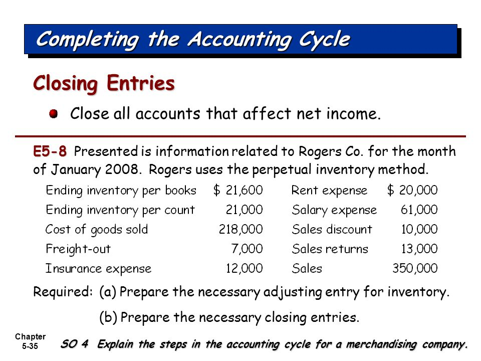 Completing the Accounting Cycle