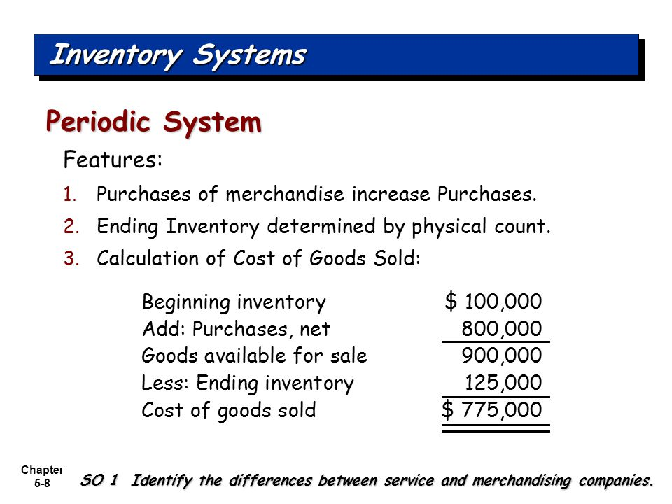 Inventory Systems Periodic System Features: