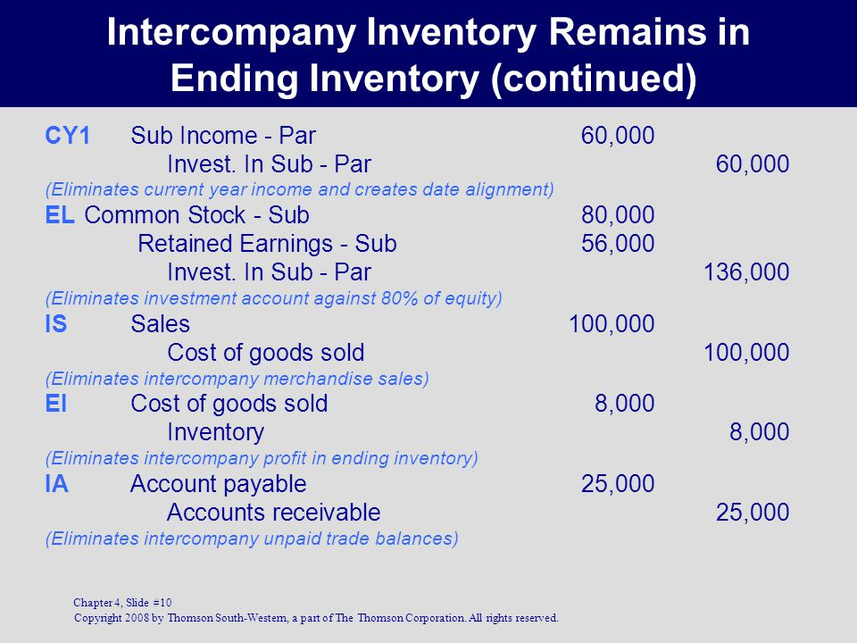 Intercompany Inventory Remains in Ending Inventory (continued)