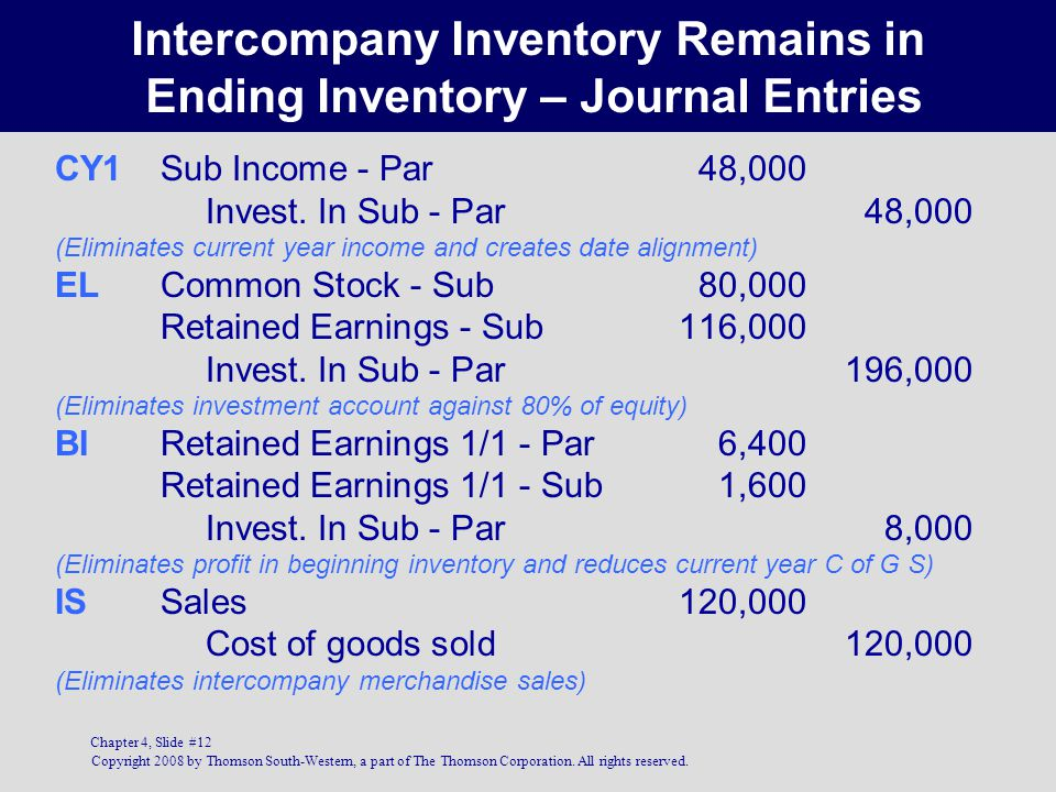Intercompany Inventory Remains in Ending Inventory – Journal Entries