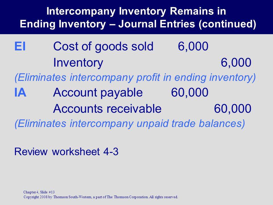 EI Cost of goods sold 6,000 Inventory 6,000 IA Account payable 60,000