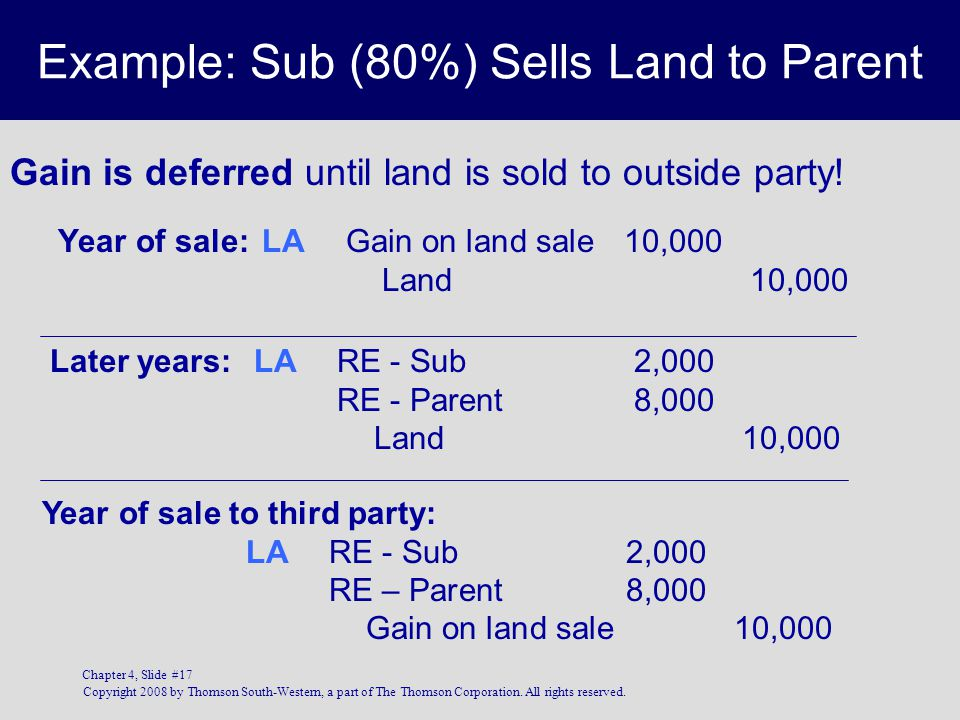 Example: Sub (80%) Sells Land to Parent