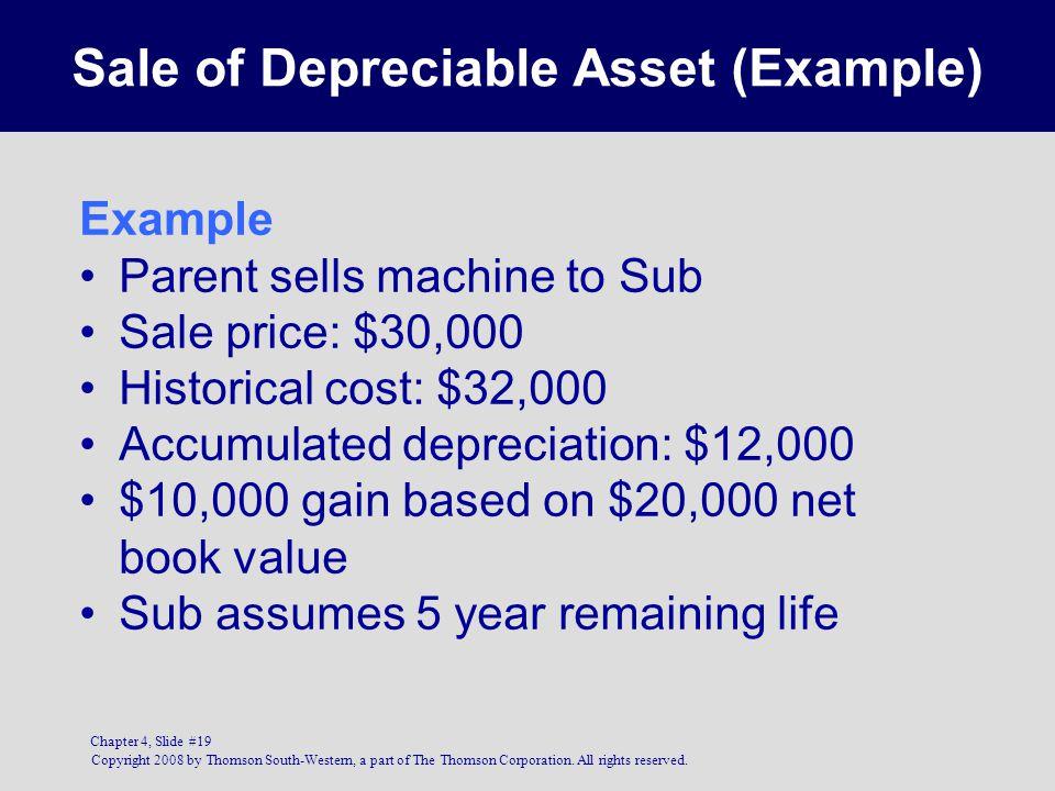 Sale of Depreciable Asset (Example)