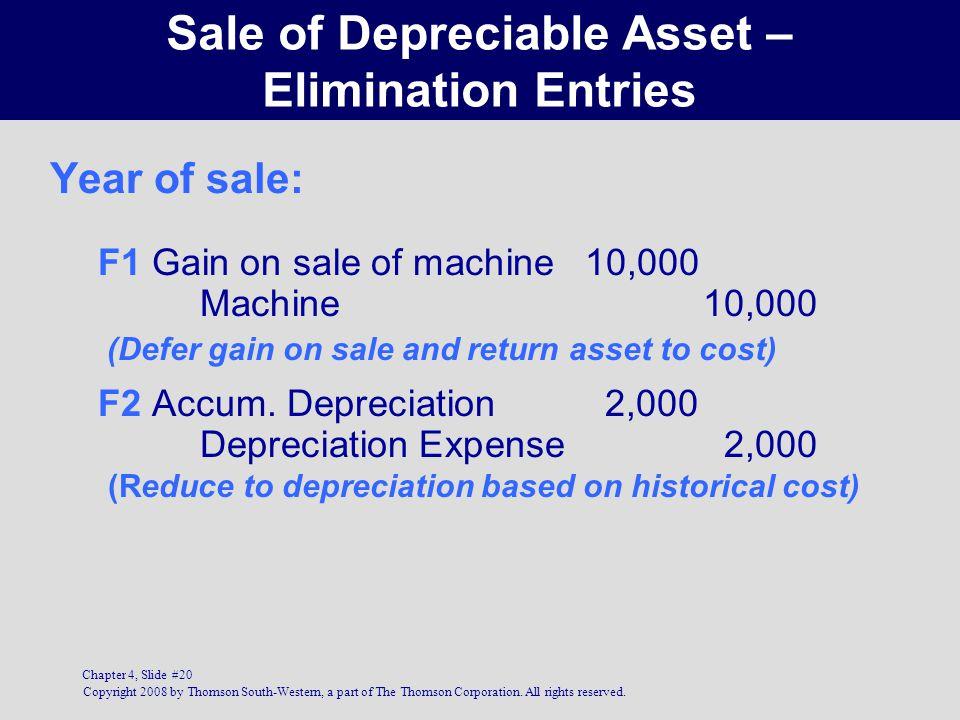 Sale of Depreciable Asset – Elimination Entries