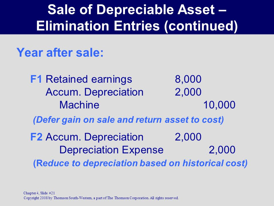 Sale of Depreciable Asset – Elimination Entries (continued)