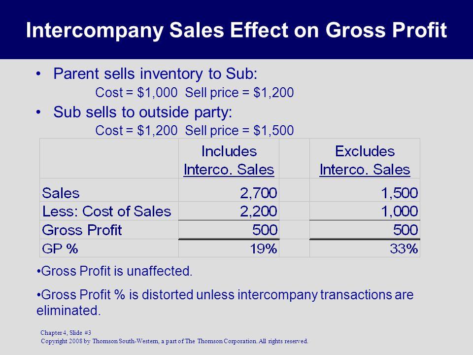 Intercompany Sales Effect on Gross Profit
