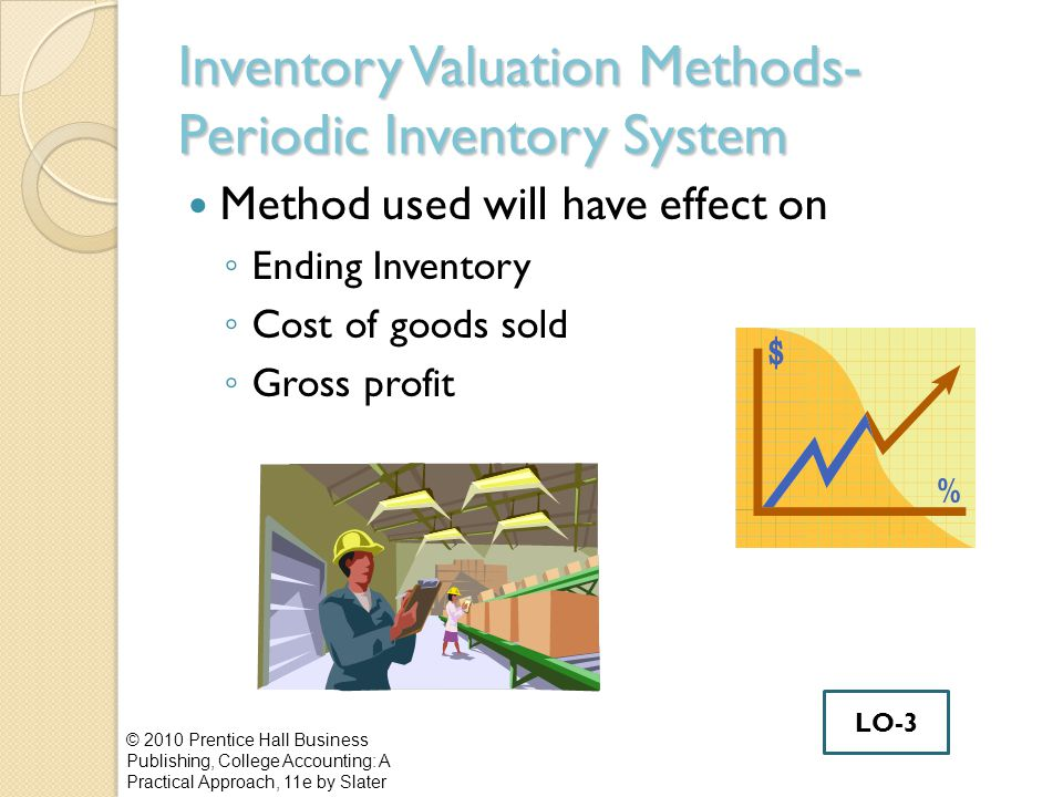 Inventory Valuation Methods-Periodic Inventory System