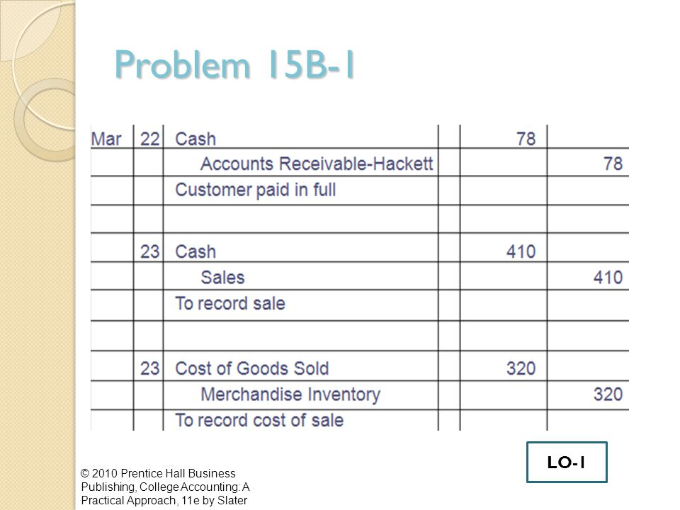 Problem 15B-1 LO-1.