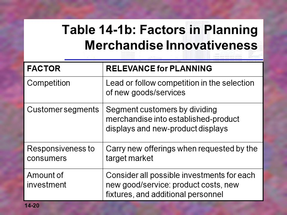 Table 14-1b: Factors in Planning Merchandise Innovativeness